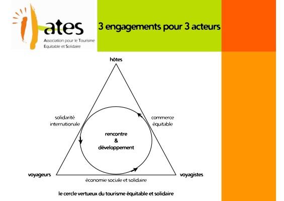 cercle_vertueux_du_TES