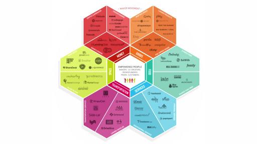 l'économie participative, une ruche aux multiples alvéoles