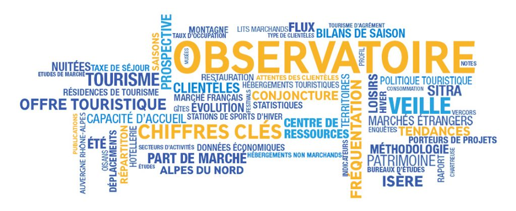 Nuages de mots autour de l'expression « observatoire tourisme durable »